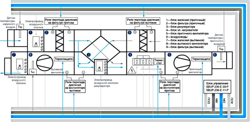 Схема устройства пластинчатого рекуператора