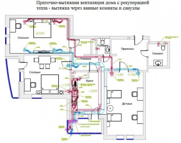 Приточно-вытяжная система дома с указанием сечений для каждого канала