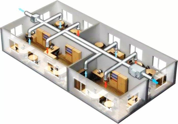 Принцип работы общей вентиляционной системы