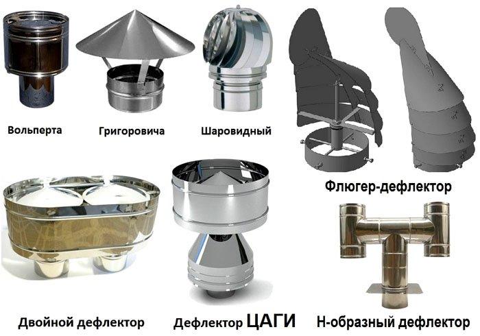 разновидности дефлекторов на крышу