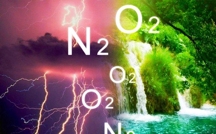 Природная ионизация воздуха