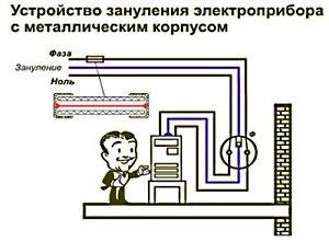 Заземление электроприборов на кухне