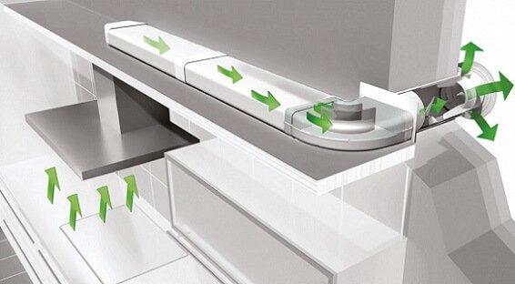 Пластиковые трубы для кухонной вытяжки