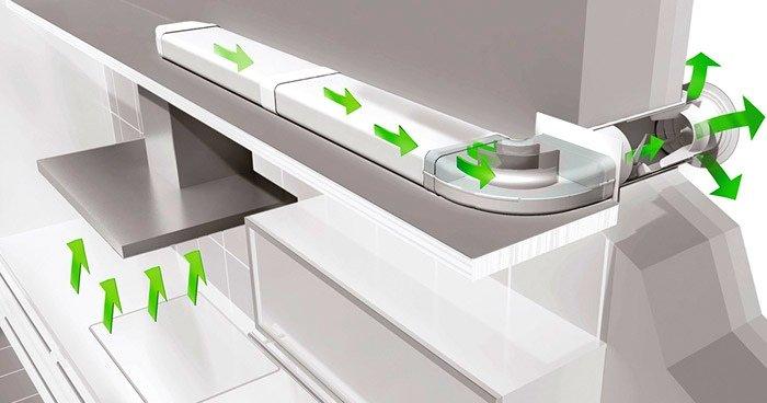 Направление движения воздушных масс в вытяжке с отводом в вентиляцию