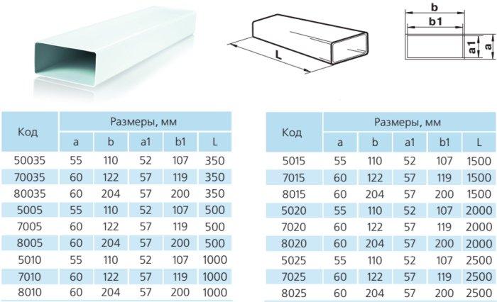 Размеры пластиковых труб с прямоугольным сечением