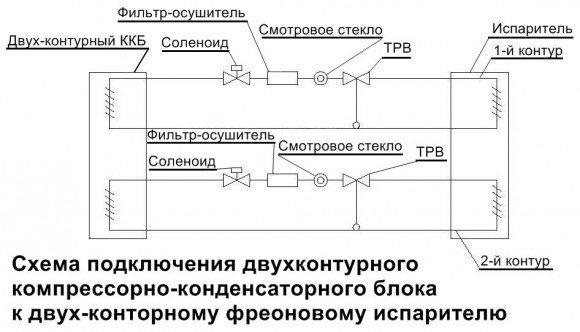 Как правильно подключать компрессорно-конденсаторного блока
