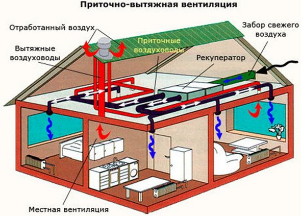 C:\Users\Руслан\Downloads\s3.png