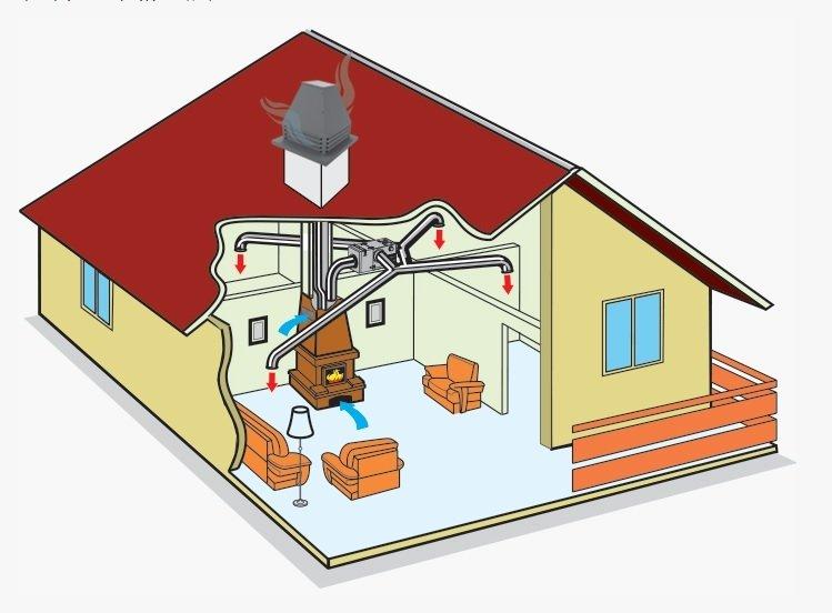 Картинки по запросу вентилятор крышный для вытяжки фото