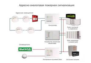 Схема подключения пожарной сигнализации