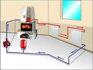 Экономное отопление