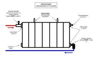 Как правильно подключить батарею отопления